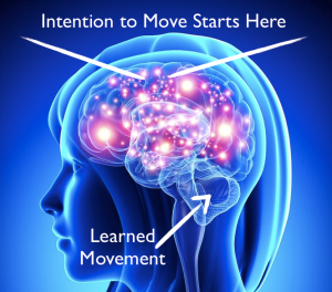 Intention to Move Starts Here