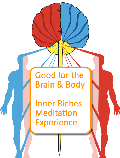 Inner Riches Meditation Experience