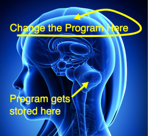 Change the Tension Program Here in the Brain